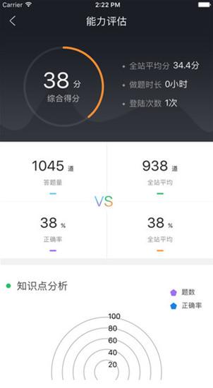 中公教育app官方下载